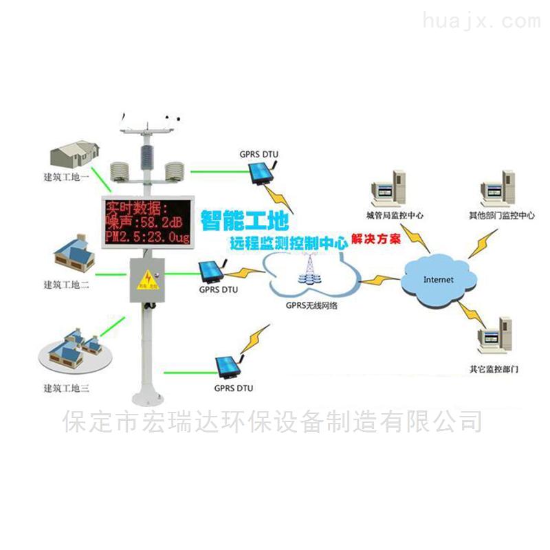 宏瑞达24小时扬尘在线实时监测系统