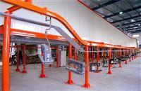 喷涂设备生产线博兰德涂装线容易规划